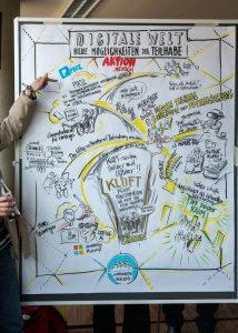 """Foto: """"graphic recording"""" (ein Bild, das einen Vortrag zusammenfasst) von einem Vortrag von bastian Pelka. Es geht um """"neue Möglichkeiten der Teilhabe in der digitalen Welt"""""""